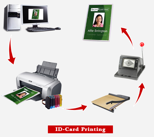 Kolva business corporation kbc t shirt printer in bangalore kbc kolva business corporation kbc t shirt printer in bangalore kbc mug printing machine in bangalore kbc id printers kbc ciss in bangalore kbc reheart Gallery